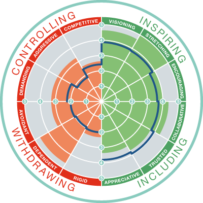 JCA-LCI-rating-diagram-sample-website