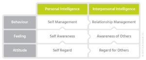 JCA Framework